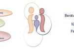 Thumbnail for the post titled: Beratung und Begleitung für Familien mit Fluchtbiographie